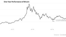 Warren Buffett and Jamie Dimon Say Beware of Bitcoin