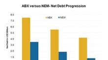 Comparing the Debt Metrics of ABX and NEM