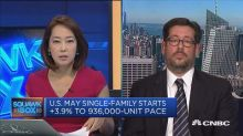 US-China trade 'negotiation' is an opportunity to buy: In...