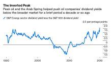 Energy Stocks Make Utilities Look Exciting
