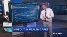 Health care stocks have even more room to run, technician...