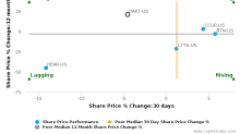 Daktronics, Inc. breached its 50 day moving average in a Bearish Manner : DAKT-US : November 2, 2017