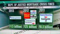 JPMorgan Chase facing $13 billion fine for role in mortgage crisis