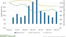 Valero Energy: Lower Ranking, High Dividend Yield