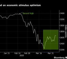 Goldman Tells Rich Clients U.S. Stocks Promise Best Returns