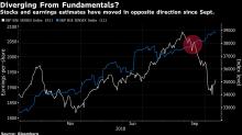 India's Sensex Index Extends Advance Amid Earnings Optimism