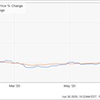 Why Workhorse Stock Spiked Higher Again This Morning