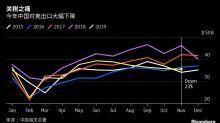 中美貿易棋至中局 川普下一階段還能走多遠?