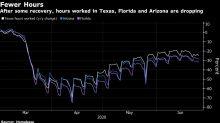 復甦之路再遇障礙  五張圖表顯示美國經濟反彈後繼乏力