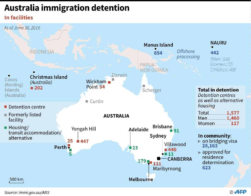 Australia's immigration detention (AFP Photo/Adrian LEUNG , Gal ROMA)