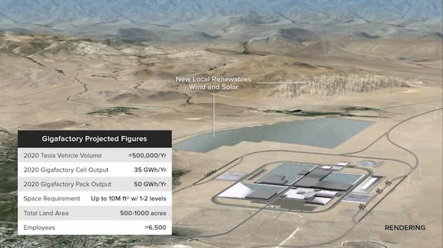 Tesla seals landmark deal to mass-produce EV batteries in the US
