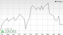 Is Thor Industries (THO) Stock A Great Combo of Value and Growth?