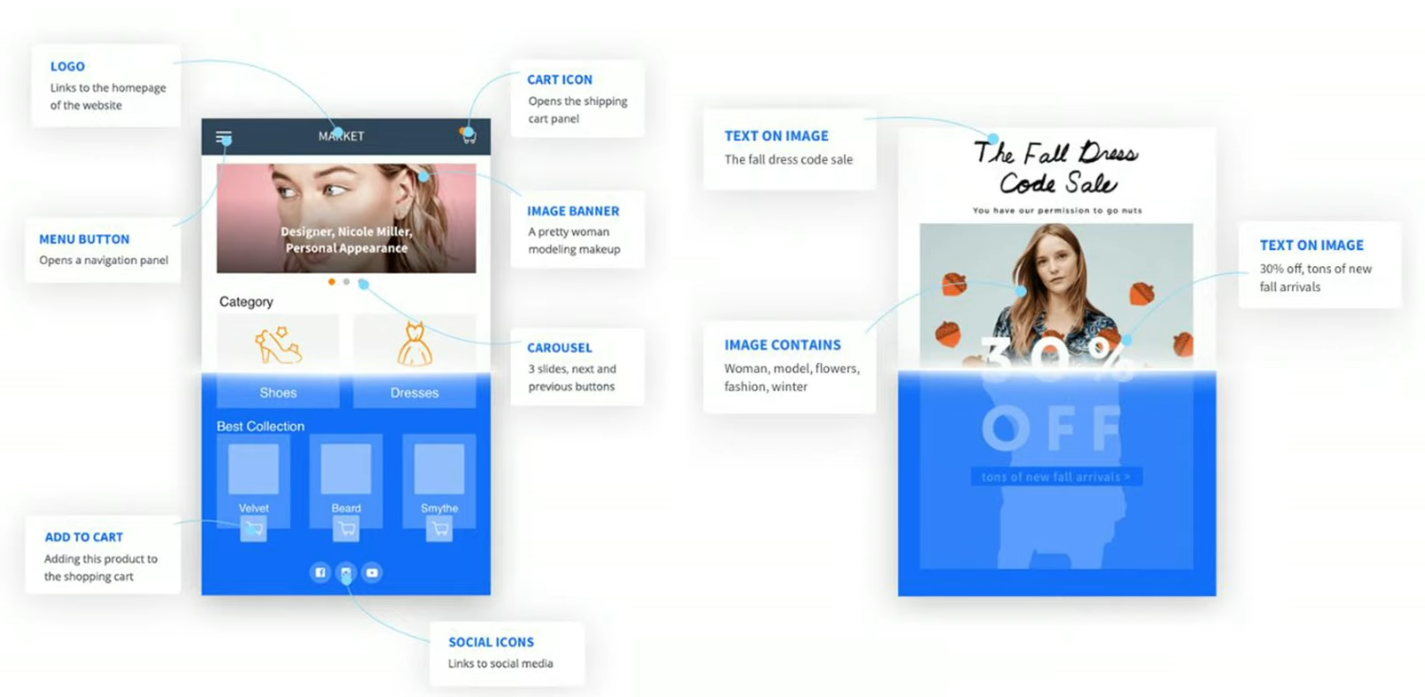 Accessibility overlay startup accessiBe closes $28M Series A