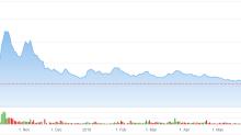 Analyst Still Sees Compelling Value in Pot Stock MedMen (MMNFF)