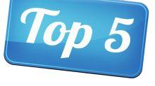 5 Broker-Friendly Stocks to Counter Market Jitters