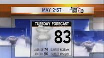 Tuesday's Forecast: Severe weather risk continues