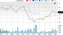 Is Providence Service (PRSC) Stock a Solid Choice Right Now?