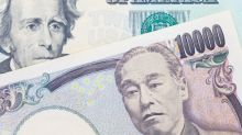 USD/JPY Retracement Below 110.00 Continuation Above 110.40