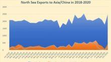 Has Asia Lost Interest In North Sea Oil?