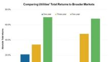 Comparing Utilities' Total Returns with Broader Markets