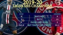 Foot - C1 - Ligue des champions : Neymar vs. Lewandowski, duel au sommet