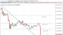 Bitcoin Cash – ABC, Litecoin and Ripple Daily Analysis – 10/10/19