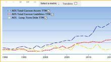 A Trio of High-Quality Stocks