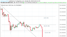 Bitcoin Cash – ABC, Litecoin and Ripple Daily Analysis – 09/10/19