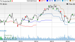 Mead Johnson (MJN) Tops Q2 Earnings, Sales Down Y/Y (Revised)