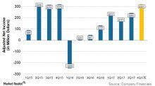 Could Devon Energy's Quarterly Profits Mark a 3-Year High?