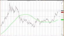 Gold Buyers Should Own Newmont - Here's Why