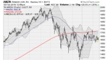 7 Blue-Chip Stocks Lagging the Market