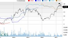 Why Is Meritor (MTOR) Down 6.6% Since the Last Earnings Report?