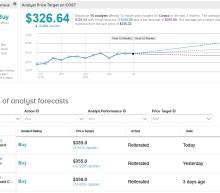 Costco June Sales Beat Estimates As Shoppers Go Online; Top Analyst Raises PT