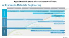 A Look at Applied Materials' Research Efforts