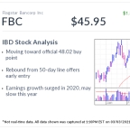 IBD Stock Of The Day: FBC Stock Flashes Buy Signal As Flagstar Bancorp Boasts Rapid Growth