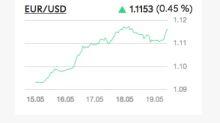 Crollo dei mercati brasiliani, debito greco in primo piano