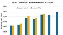 Abbott Laboratories Expected to Report Q3 Sales of $7.6 Billion