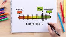 Mitos viejos (y nuevos) sobre el Buró de Crédito
