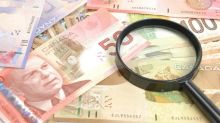 USD/CAD Daily Forecast – U.S. Dollar Is Under Pressure