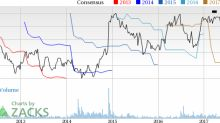 Hawaiian Electric (HE) Up 0.3% Since Earnings Report: Can It Continue?