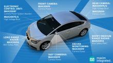 Maxim PMICs Drive Optimized Power for Automotive ADAS Functions