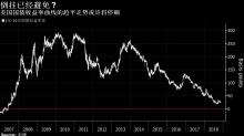 三菱日聯放棄美債殖利率曲線倒掛預期 料聯儲會或很快暫停加息