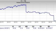 Is Veolia Environnement (VEOEY) stock a Suitable Value Pick?
