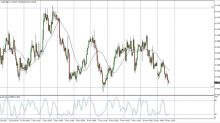 AUD/USD Price Forecast November 14, 2017, Technical Analysis