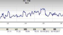 Should Value Investors Consider Nautilus (NLS) Stock Now?
