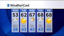KDKA-TV Evening Forecast (4/26)