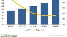 Can Hulu's Venmo Uptake Bring Its Rivals to PayPal?