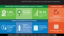 Conagra Brands Reports Third Quarter Results
