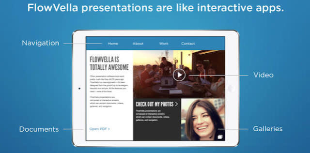 FlowVella: The presentation app formerly known as Flowboard